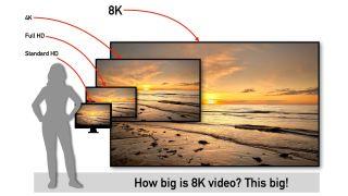 8K video