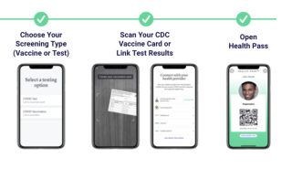 All participants at InfoComm 2021 are required to provide proof of a negative COVID‑19 test result OR proof of full vaccination. To make it easy, use the Health Pass app by CLEAR