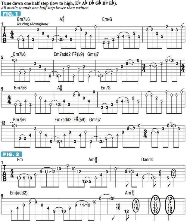 Creating Riffs from Arpeggios, and the Intro and Verses to