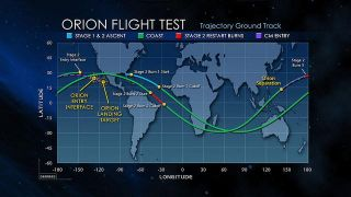 Orion Flight Test Trajectory Ground Track