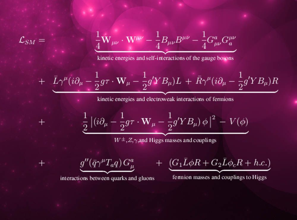 The 11 Most Beautiful Mathematical Equations | Live Science