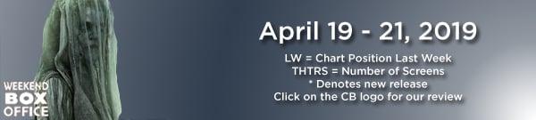 The curse of la llorona Box Office April 19-21