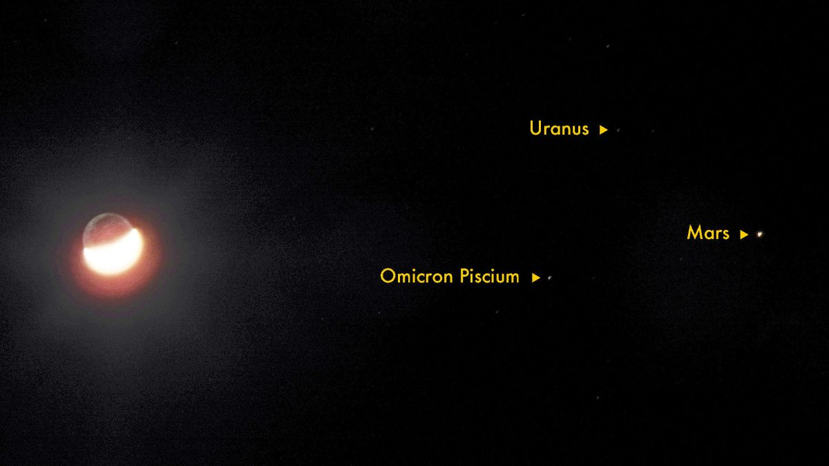 Image result for Uranus Makes a Surprise Appearance in This Night Sky Photo