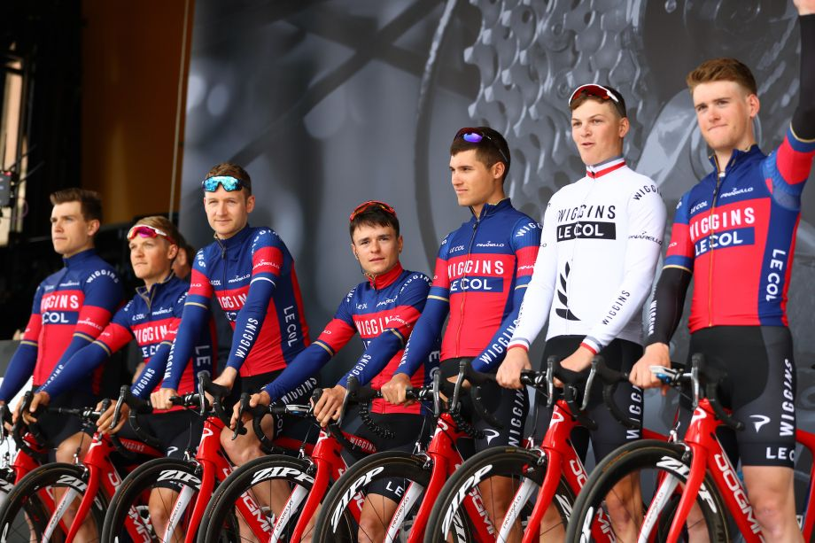 Team Wiggins – Le Col to close at end of 2019 season