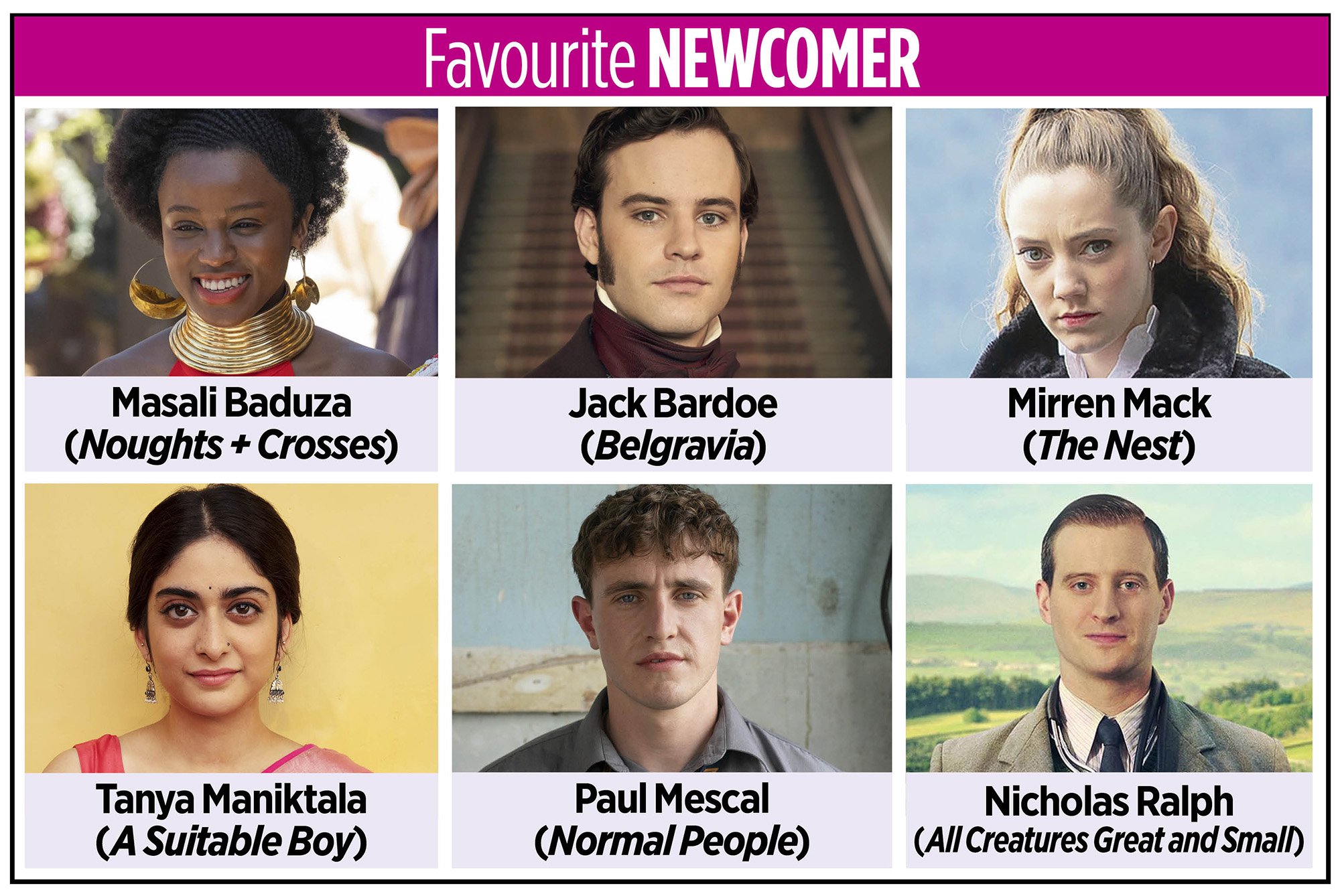 Novato favorito de los premios TV Times