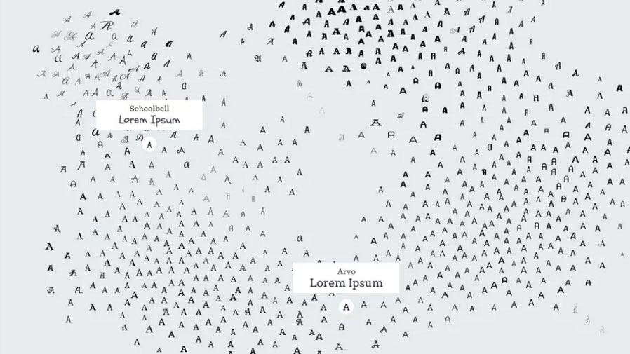 Genius map tool sorts fonts by how they look
