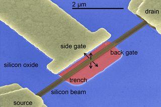 nanotechnology, manufacturing