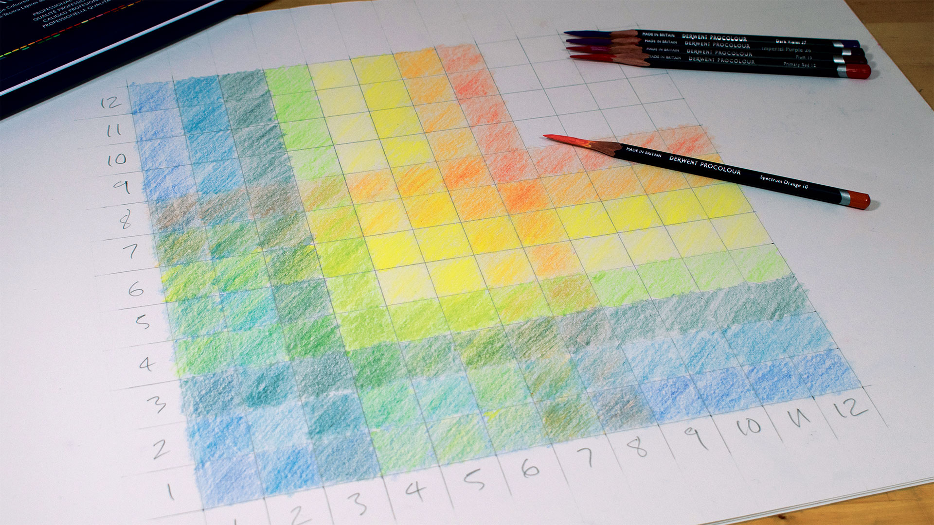 How to create a colour chart
