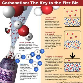 soda-fizz-carbonation-100328-02