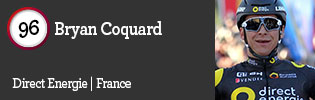 100 Best Road Riders of 2016: #96 Bryan Coquard