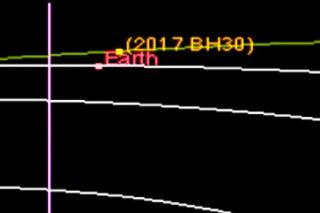 Asteroid 2017 BH30: Orbit Diagram
