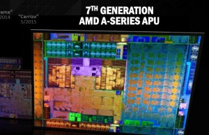 Amd 7th Generation Processors What You Need To Know Laptop Mag