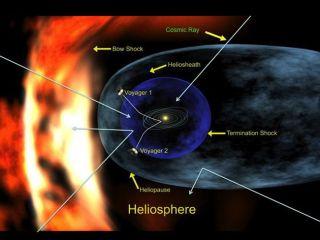 Cosmic Rays Hit 50-Year High