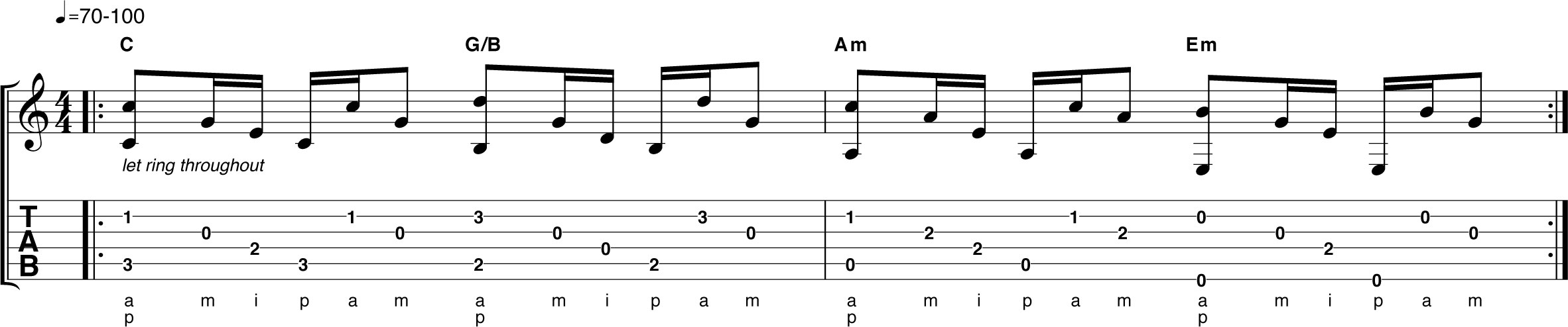 Improve Your Acoustic Fingerpicking In 20 Minutes With This Easy