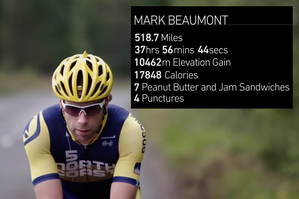 Watch: Mark Beaumont's Epic Non-stop Ride Around The North Of Scotland