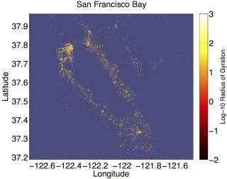 Movement in the San Francisco Bay area