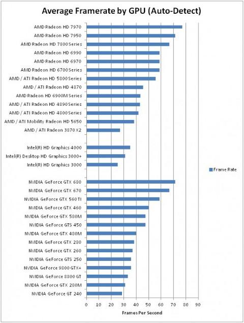 Gpu Chart Bexdyie