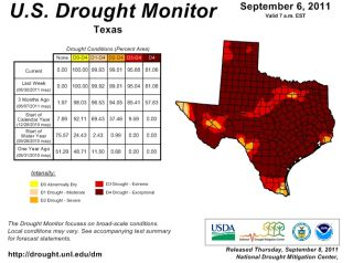 Wild Facts About The Texas Drought Live Science