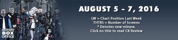 Weekend Box Office: August 5 - 7, 2016
