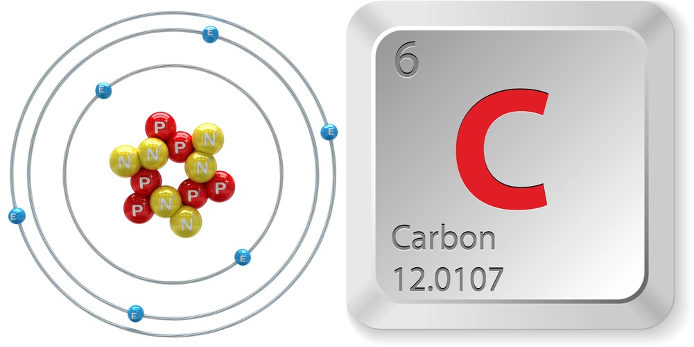 Carbon (Element) - Facts, Discovery, Atomic Structure & Uses