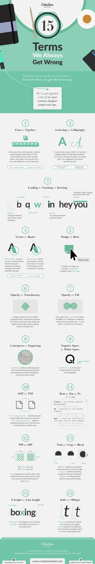 15 design terms you're probably getting wrong