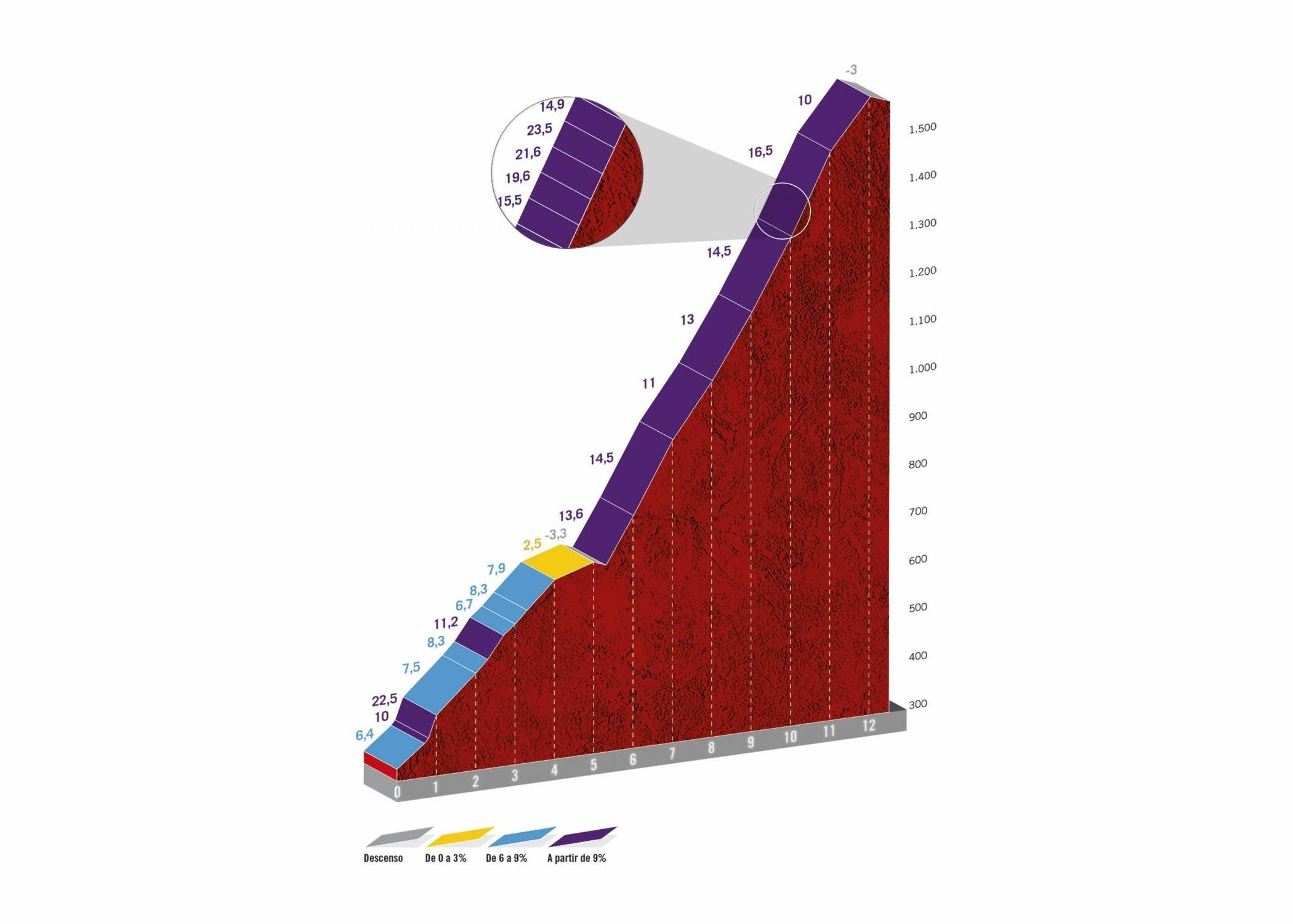 angliru vuelta 2020 stage 12