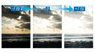 How to correct exposure with a Canon camera