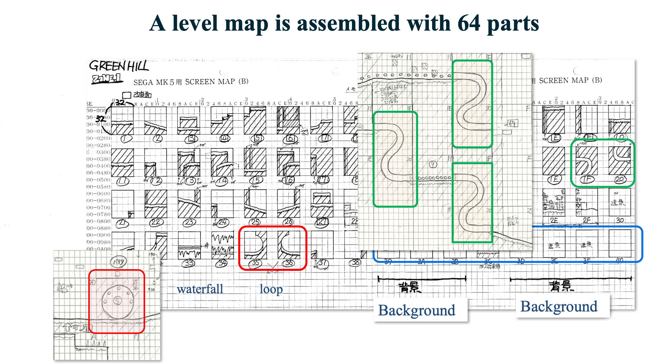 Original Sonic level design
