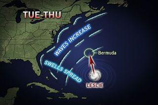 tropical storm Leslie, Hurricane Leslie
