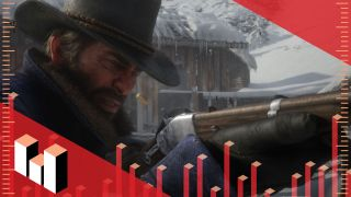 Red Dead Redemption 2 performance analysis