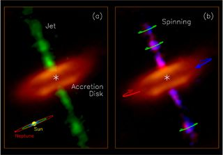 ALMA young star and jets