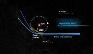 NASA/GSFC/UNH