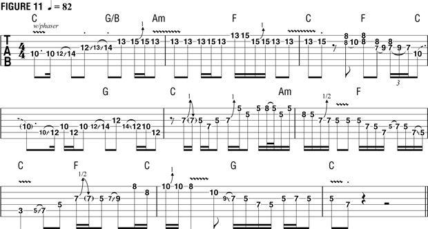 Learn Reggae Guitar and the Style of Bob Marley | Guitarworld