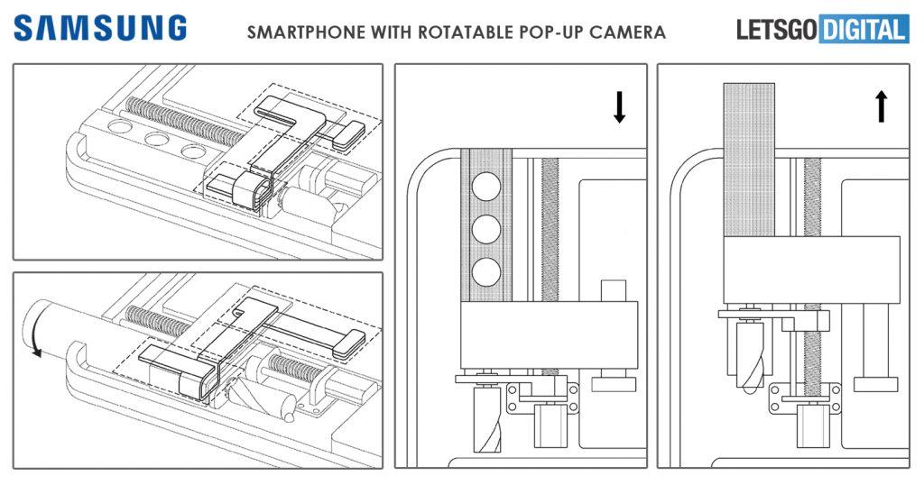Samsung Galaxy патент на переворачивающуюся камеру