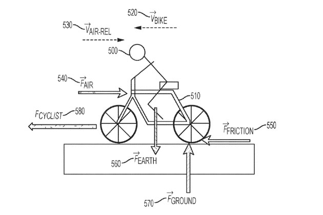 is apple about to shake up the cycling power meter market