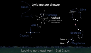 2018 Lyrid Meteor shower graphic