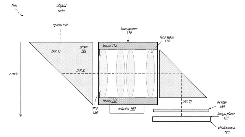 A sketch showing the design of Apple's periscope camera patent