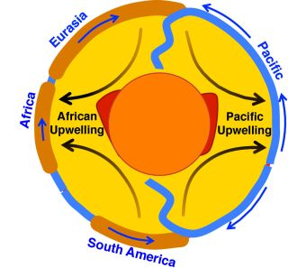 Diagram of upwelling in Earth'smantle