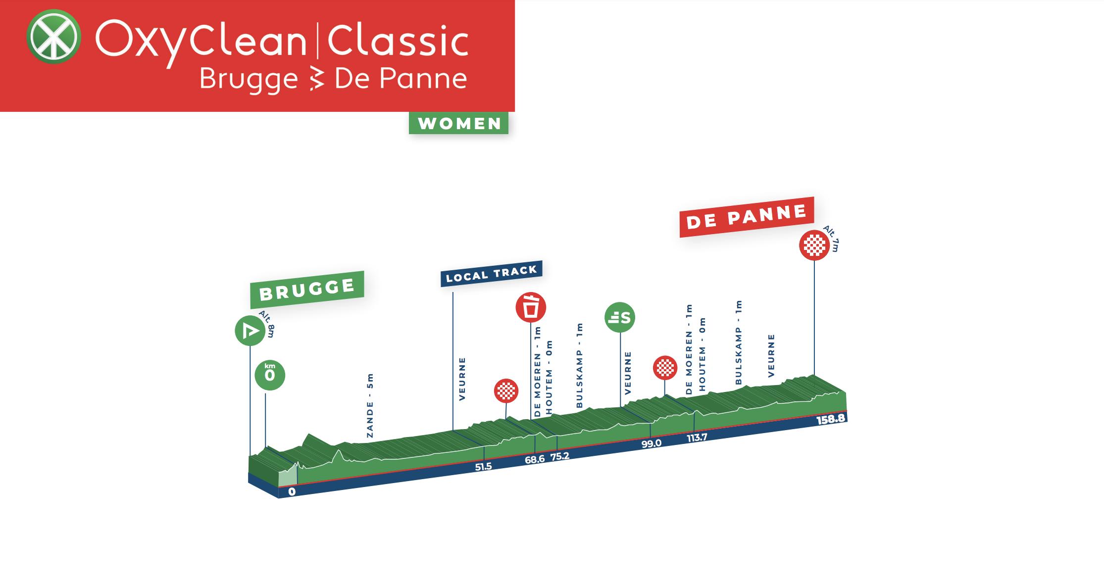 Brugge-De Panne Women 2021