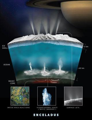 Enceladus schematic