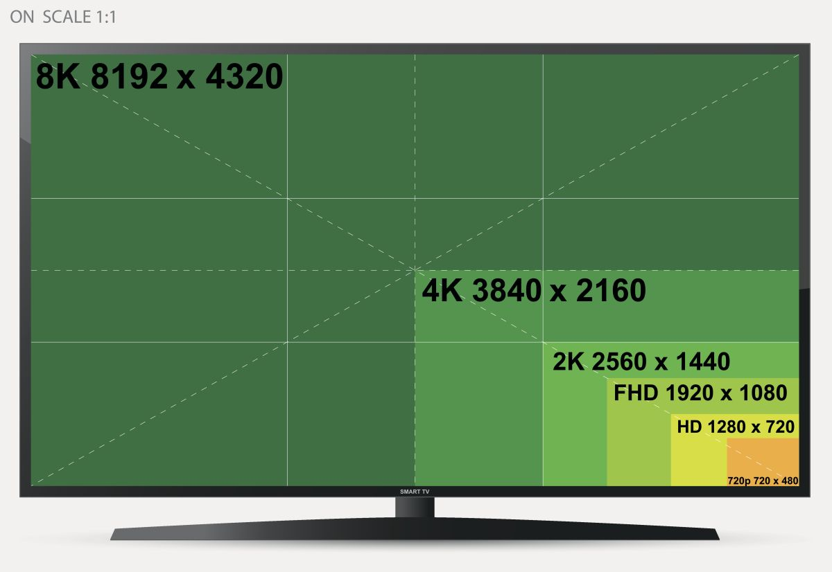 What is 8K? And what does it mean to photographers and