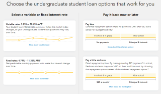Sallie Mae Student Loan Review - Top Ten Reviews