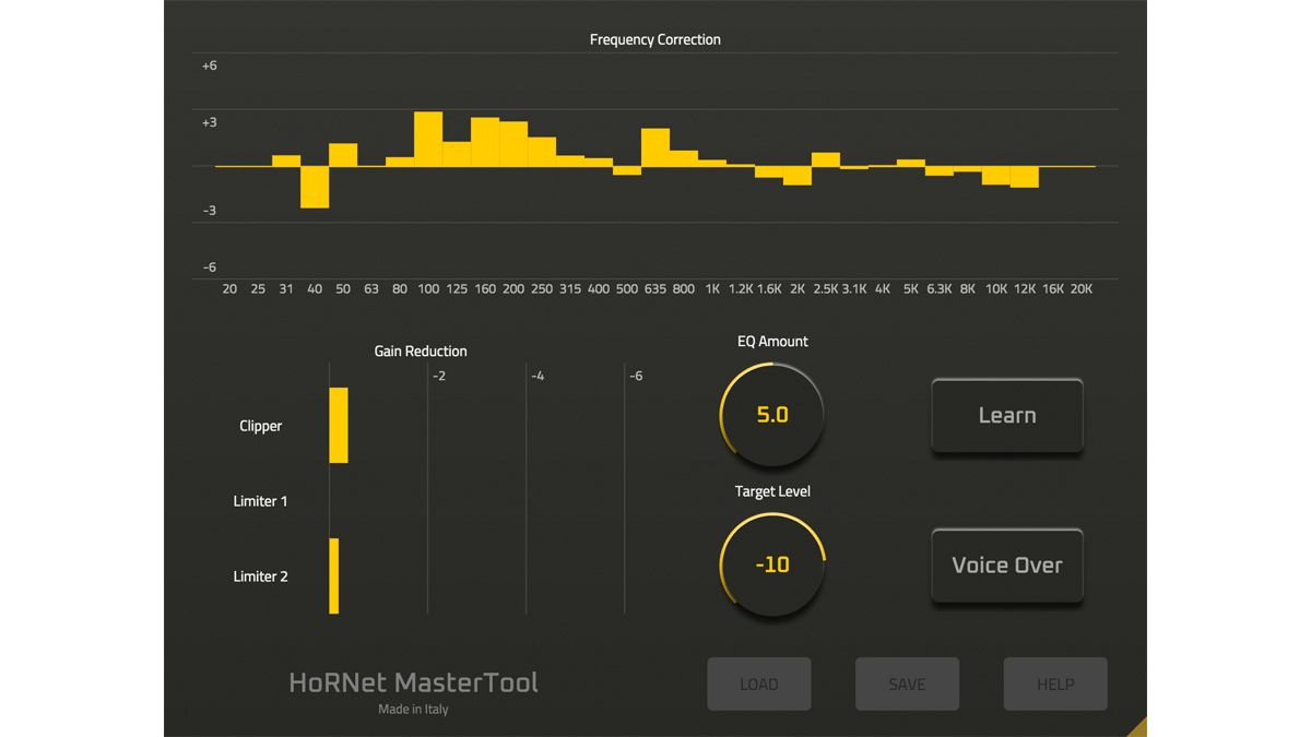 """Can HoRNet's low-cost MasterTool plugin """"make your tracks sound good without effort""""?"""