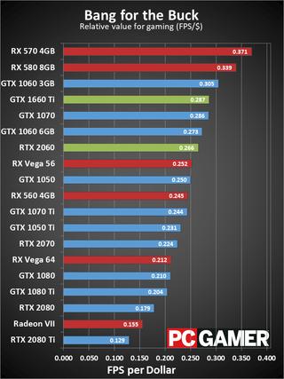 1070 vs 1070 ti for mining