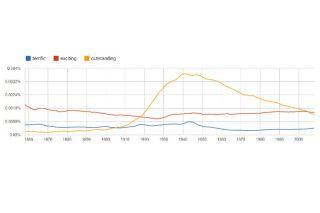 linquistics, word usage