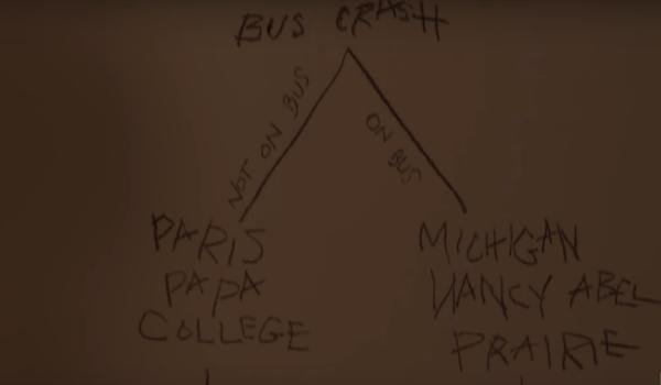 The OA Season 2 Part II Netflix