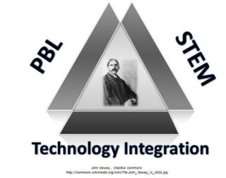 Essential Connections of STEM, PBL, and Tech Integration… What Would Dewey Think?