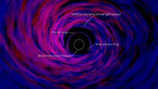 black hole simulation, annotated