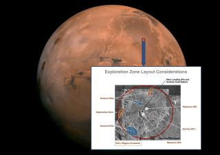 NASA Seeks Input on Mars Astronauts' Landing Site