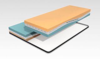 Emma Mattress Review >> Dormeo S Plus mattress review   Real Homes